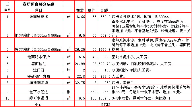 2018年西安220平米装修预算清单/报价明细表