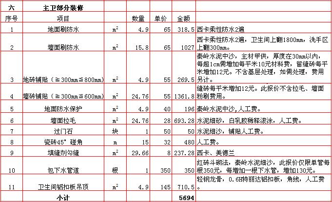 2018年西安120平米装修预算清单/报价明细表