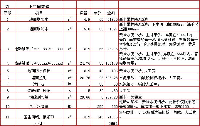 卫生间装修报价表-2018年西安110平米装修预算清单