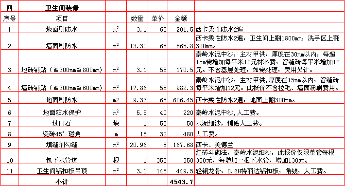 卫生间装修报价表-2018年西安70平米装修预算清单